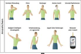 Hypoglykämie, Anzeichen, Wie reagieren, Wie vorbeugen