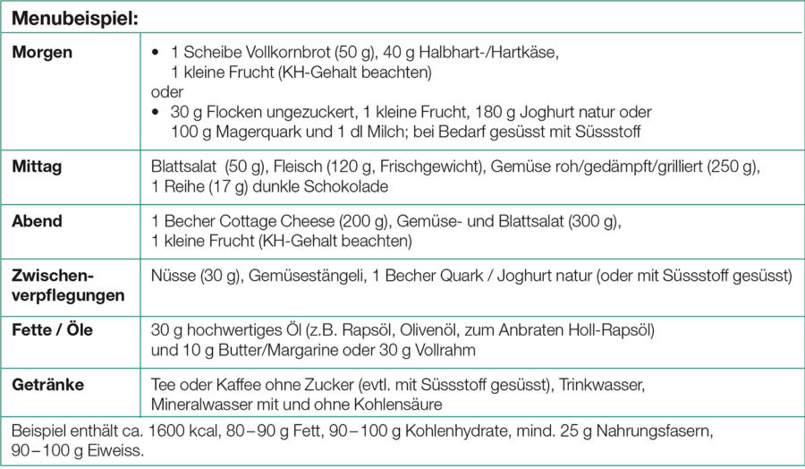 Christine Römer-Lüthi, Dr. phil. nat.