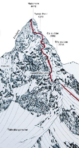 Matterhorn Route